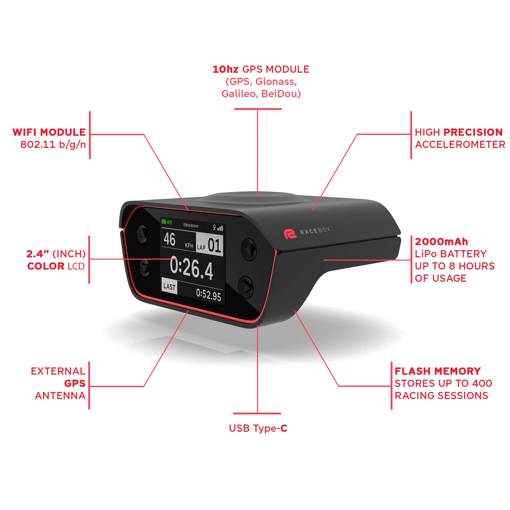 RaceBox GPS Based Performance Meter Box with Mobile App 10Hz Car Race Lap Timer and Drag Meter Racing Timing System