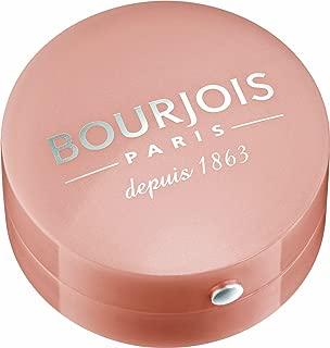 Best bourjois beige rose eyeshadow Reviews