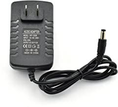 ac dc adaptor 12v
