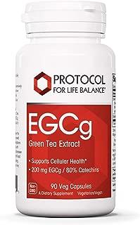 Best green tea belly fat pills Reviews