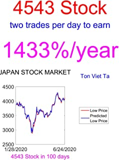Price-Forecasting Models for Terumo Corp 4543 Stock (Nikkei 225 Components)