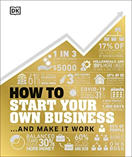 How to Start Your Own Business: The Facts Visually Explained