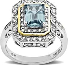 Best yellow topaz gold ring Reviews
