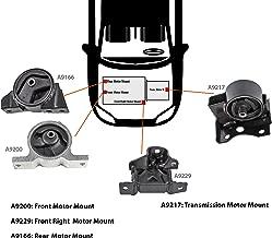 DNJ MMK1001 Complete Engine Motor & Transmission Mount kit for 2000-2006 / Nissan/Sentra / 1.8L