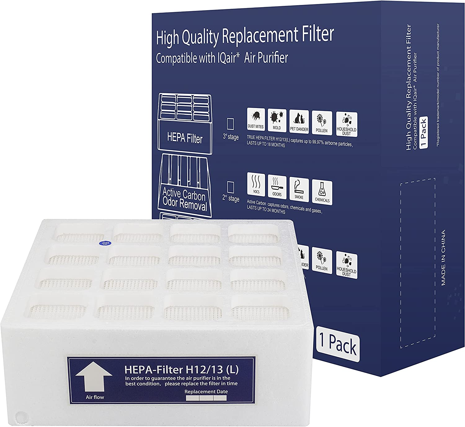 HEPA New arrival Replacement Limited Special Price Filter Compatible with IQ P HEALTH Compact Air