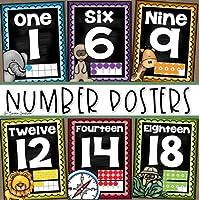 Number Posters 0-20 Ten Frames Jungle Safari Theme