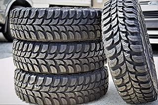 Best crosswind mud tires Reviews