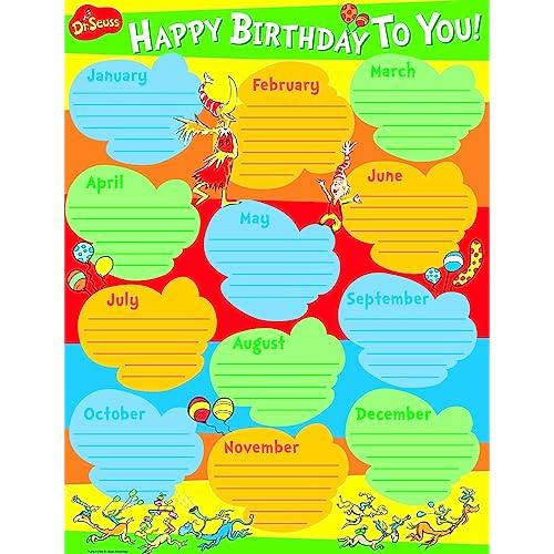 Eureka Dr Seuss Birthday Chart Poster For Kids