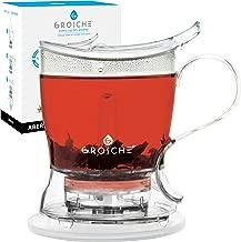 Best the perfect tea maker Reviews