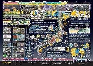 日本列島7億年 A2判