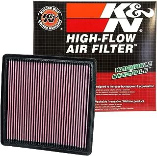 motocross air filter cleaner