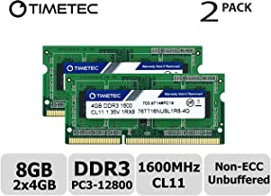 Timetec Hynix IC 8GB KIT(2x4GB) for Synology NAS DiskStation/RackStation DDR3/DDR3L 1600MHz PC3L-12800 1.35V Non-ECC Unbuffered SODIMM Memory RAM Upgrade (Equivalent to Synology RAM1600DDR3L-4GBx2)