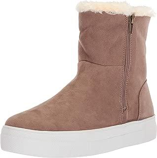 Best mia fur boots Reviews