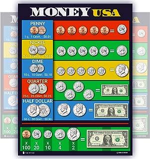 US. Money teaching Chart LAMINATED education poster kids classroom decoration. 15x20