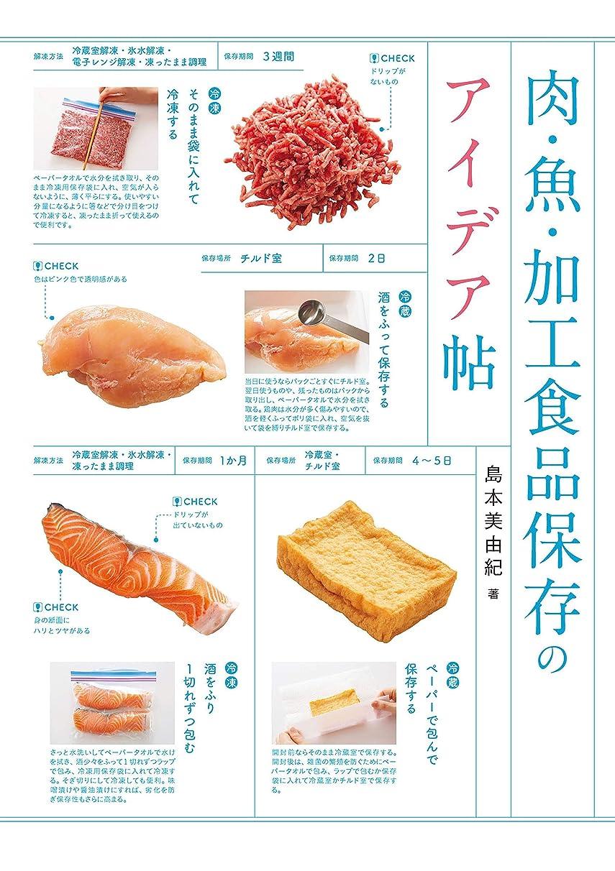 レタッチキリン誓い肉?魚?加工食品保存のアイデア帖