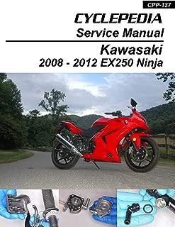 2008-2012 Kawasaki EX250 Ninja 250R Service Manual