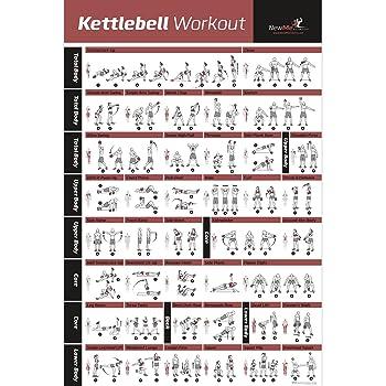 Kettlebell Hohe Intensität Übungen – Laminiertes Poster