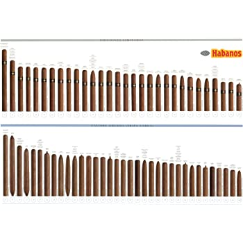 """Habanos Cuban Cigar Size Guide Chart 24/""""x 36/"""" Limited Edition Cigar Size Poster"""