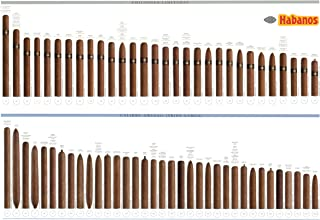 """Habanos Cuban Cigar Size Guide Poster (2 Rows) 24""""x 36"""" Limited Edition (Cigar Size Chart Poster) Medium"""