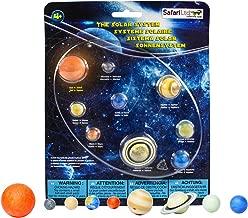 Safari Ltd  Safariology The Solar System
