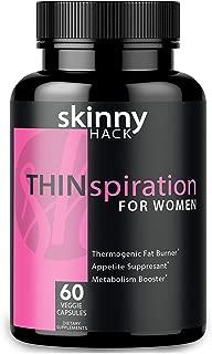 Best fat burner for women side effects Reviews