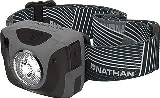 Nathan Nebula Fire Runner's Headlamp