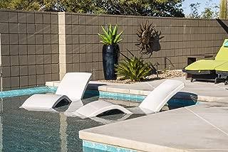 Best ledge pool lounger Reviews