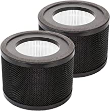 FFsign 2 Pack TT-AP001 Replacement Filters for TaoTronics TT-AP001 Air Purifier & for VAVA VA-EE014 Air Purifier, 3-in-1 T...