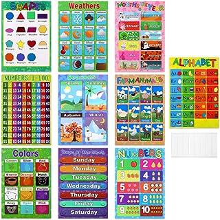 STOBOK Educational Preschool Posters 10pcs Large Early Learning Creative Teach Poster for Nursery Homeschool Kindergarten ...