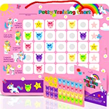 PutskA Potty-Training-Magnetic-Reward-Chart for Toddlers - Potty Chart with Multicolored Unicorn & Star Stickers – Motivat...