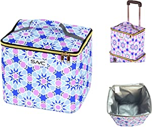 SAVC Add on Cooler bag for shopping trolley, clean and hygienic organizer for Groceries & Food seperation, Eco Friendly Heavy Duty & Sturdy Zippered.