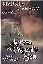 Best moonlit sea of clouds Reviews