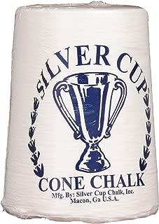 cone chalk