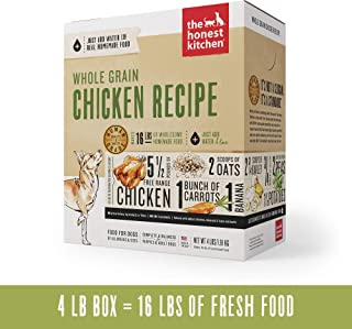 Best free dehydrated food samples Reviews