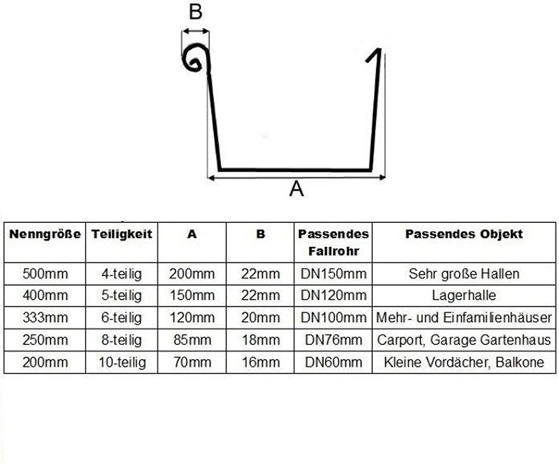 Kupfer Verzinkt Kastenrinne ZAMBELLI Dachrinne Rinneneinhangstutzen Einh/ängestutzen Zink Material:Kupfer Gr/ö/ße:25//80