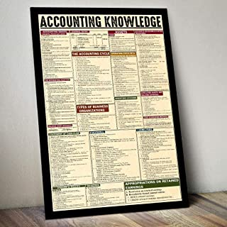 Best funny accounting posters Reviews