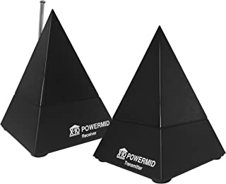 Best X10 Powermid PM5900 Remote Control Extender Kit - Includes a Transmitter and Receiver - (Infrared Only No Video) Review