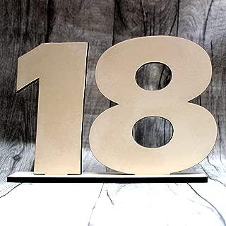 18th birthday signature plaque
