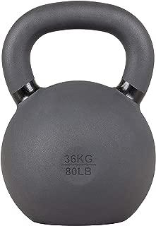 kettlebell 80 kg