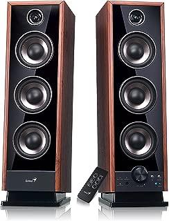 Genius Speaker SP-HF2020 for All - Brown