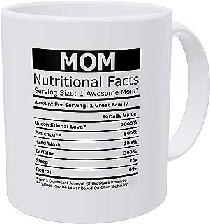Best i love ny coffee mug Reviews