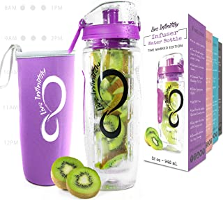 Live Infinitely 32 oz. Fruit Infuser Water Bottles with Time Marker,  Insulation Sleeve & Recipe eBook - Fun & Healthy Way to Stay Hydrated