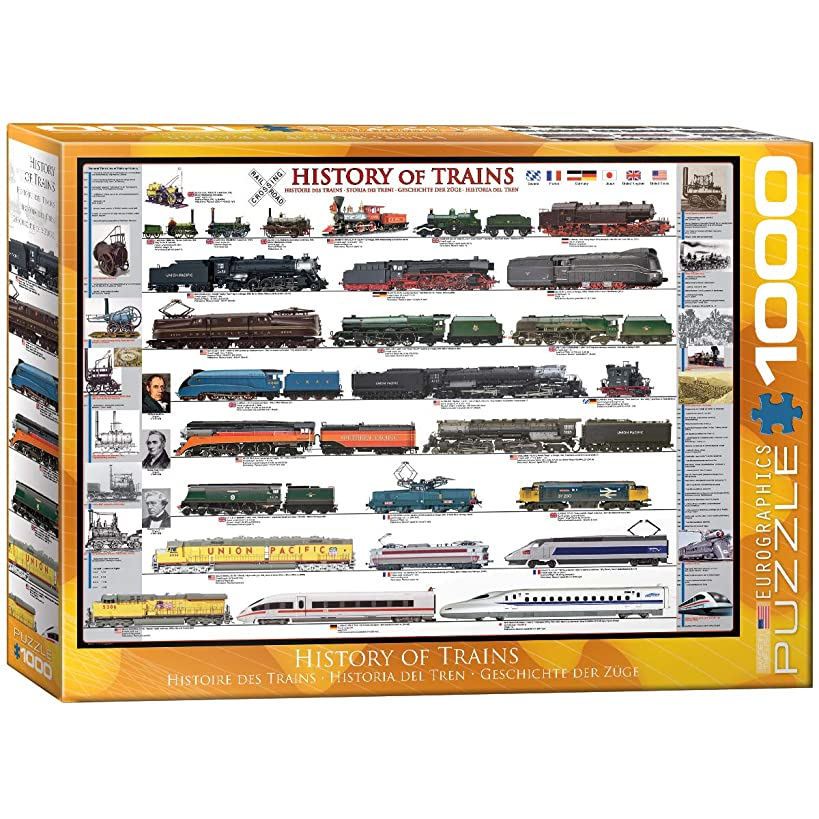 EuroGraphics History of Trains 1000 Piece Puzzle