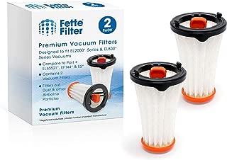 Best electrolux ergorapido vacuum filter Reviews
