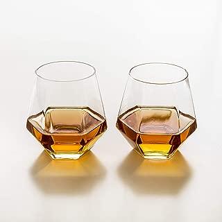 Best geometric drinking glasses Reviews