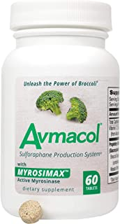 AVMACOL� (60)