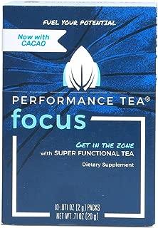 tea for mental clarity