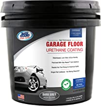 Best garage rain guard Reviews