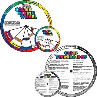 Best colour mixing wheel Reviews