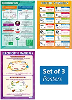 """Electricity Poster Pack - Set of 3 